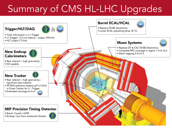 Expected performance of the upgrade ATLAS experiment for ...