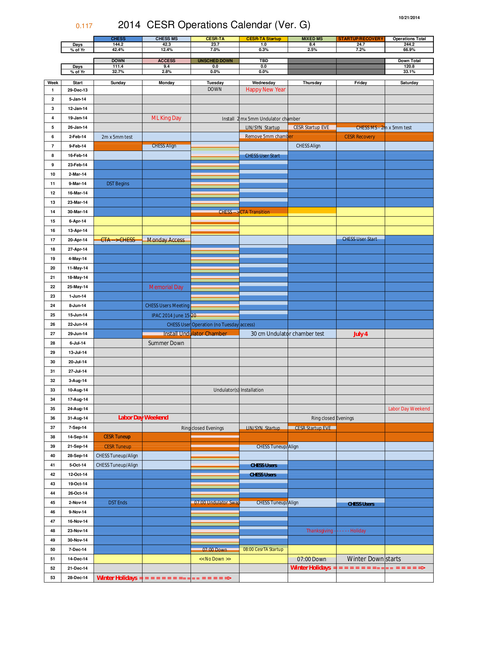 2014_CESR_Sched_G.png