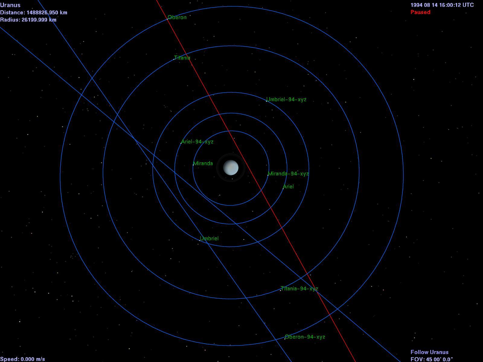 names of uranus s moons - photo #30